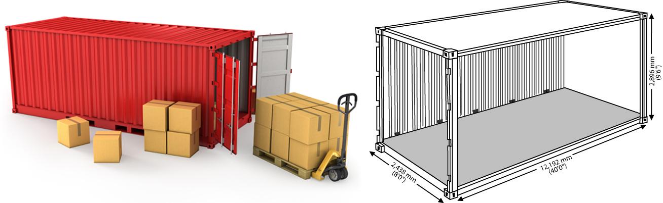 container e misure